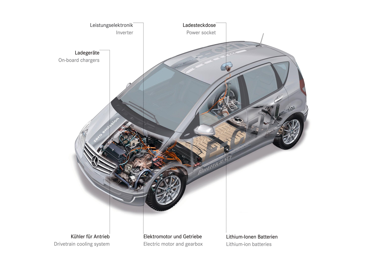 2010 Mercedes-Benz A-Class E-Cell  - фотография №5