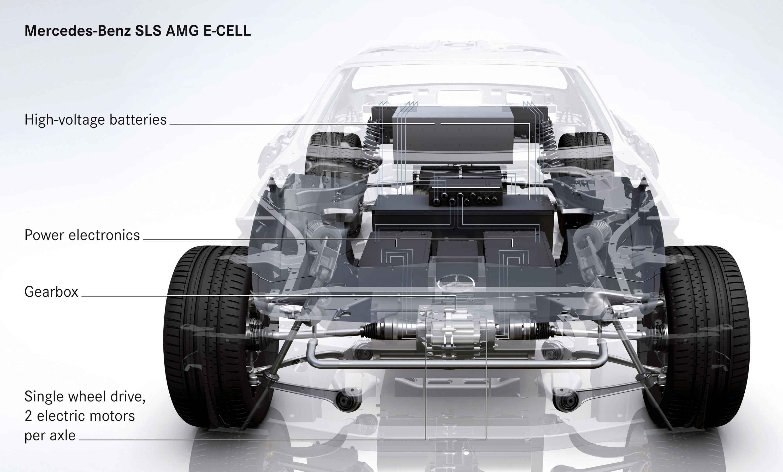 2015 Mercedes-Benz SLS AMG E-CELL - ноль выбросов hypercar - фотография №12
