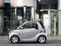 thumbs Smart Fortwo Citybeam